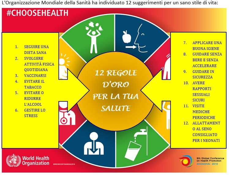 Consigli dell'organizzazione mondiale sanità sul benessere